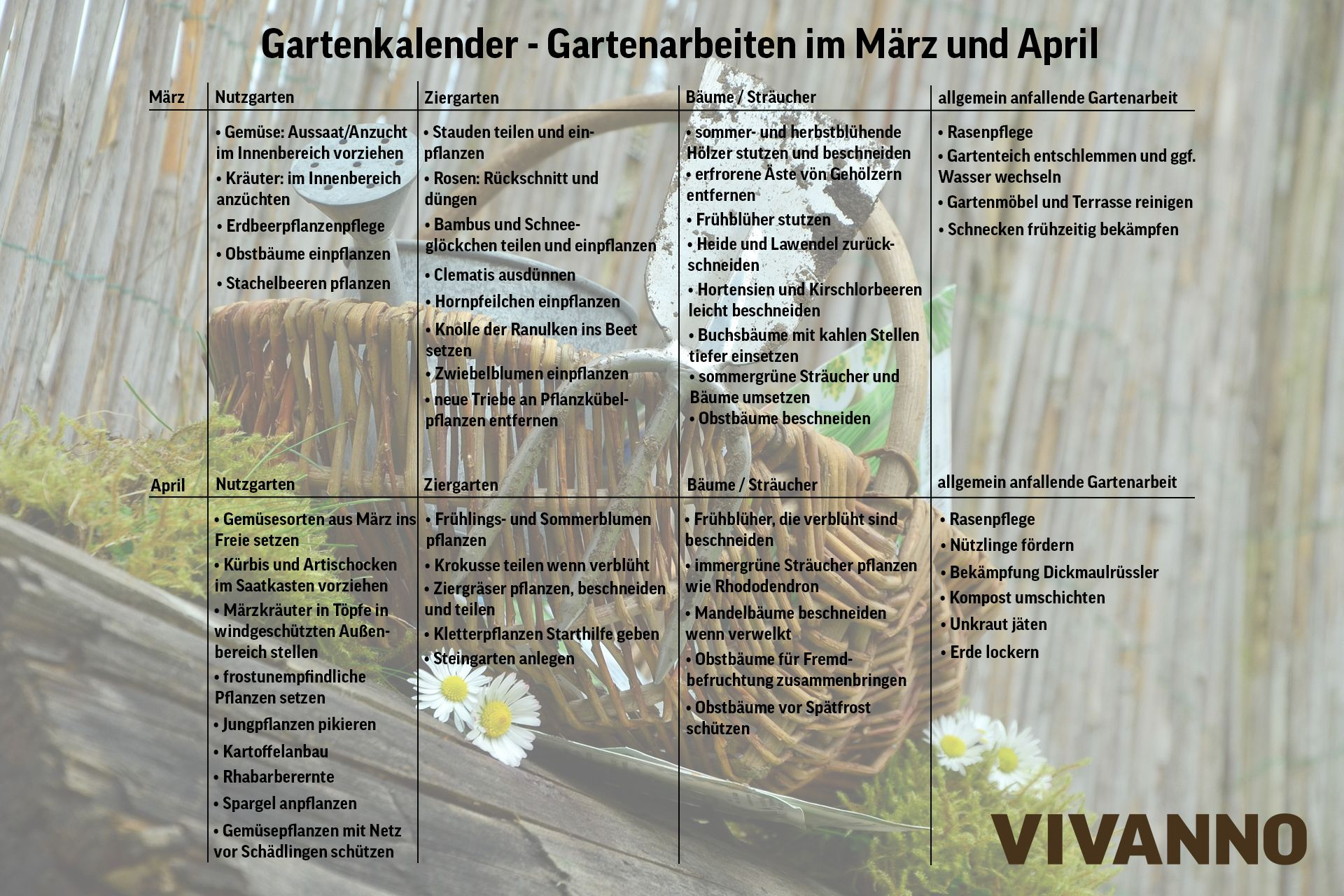 gartenarbeit im fr hling gartenkalender m rz und april vivanno. Black Bedroom Furniture Sets. Home Design Ideas